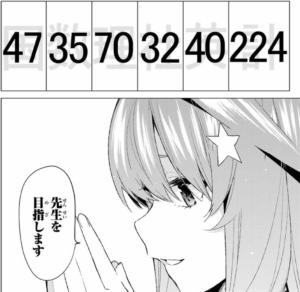 五等分の花嫁57話のネタバレ画像(天国の母へ教師になることを宣言する五月)