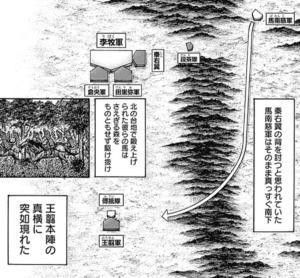 馬南慈軍が王翦軍へと挟撃したルートを説明する図